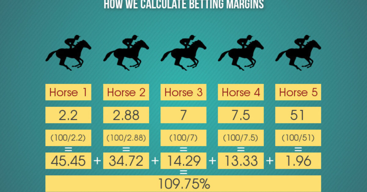 Clairwood horse racing betting calculator first half betting nba system